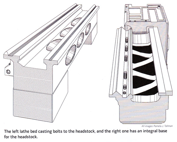 Inner Workings Of Lathes