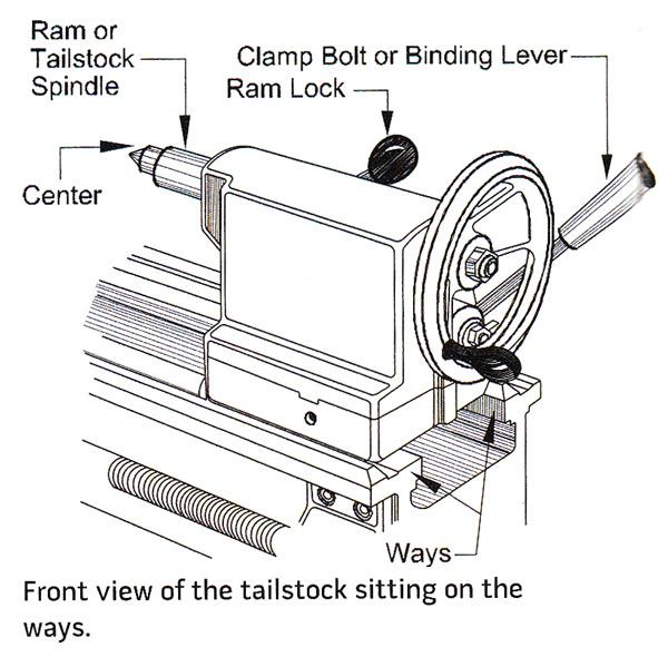 Ingersoll Rand Wiring Diagrams